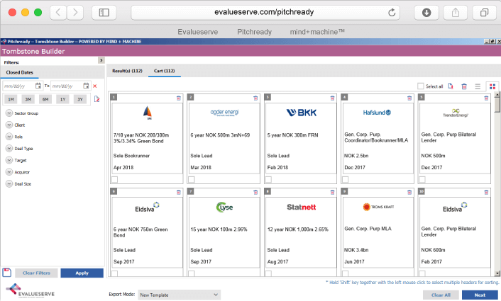 Powerful content management dashboard tools