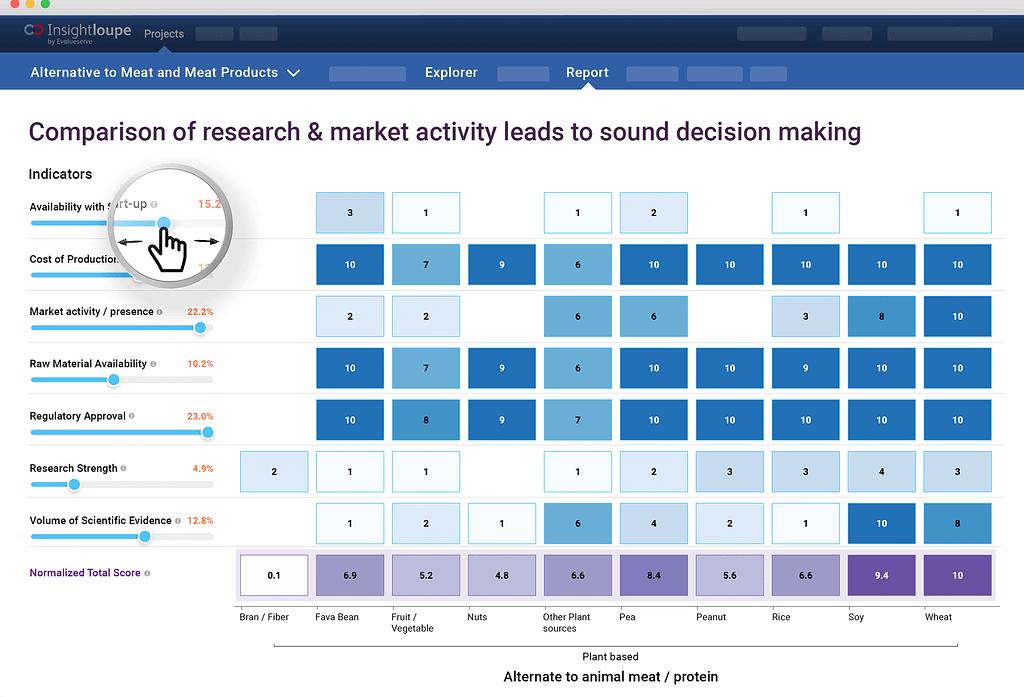 Patent Landscape Platform Image 4