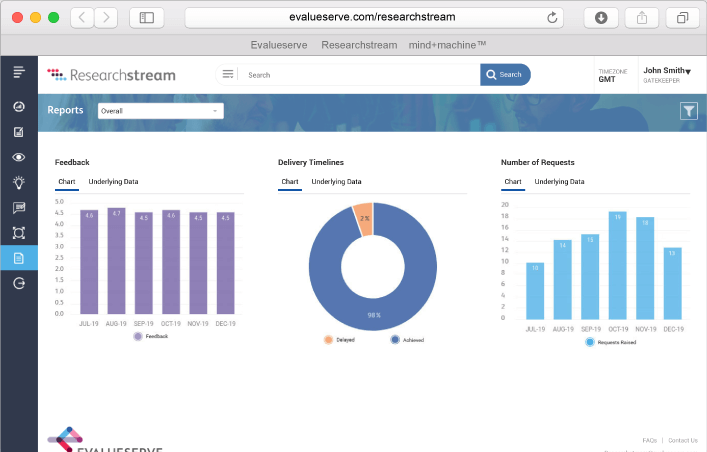 Researchstream - Elements can be configured to fit your organization