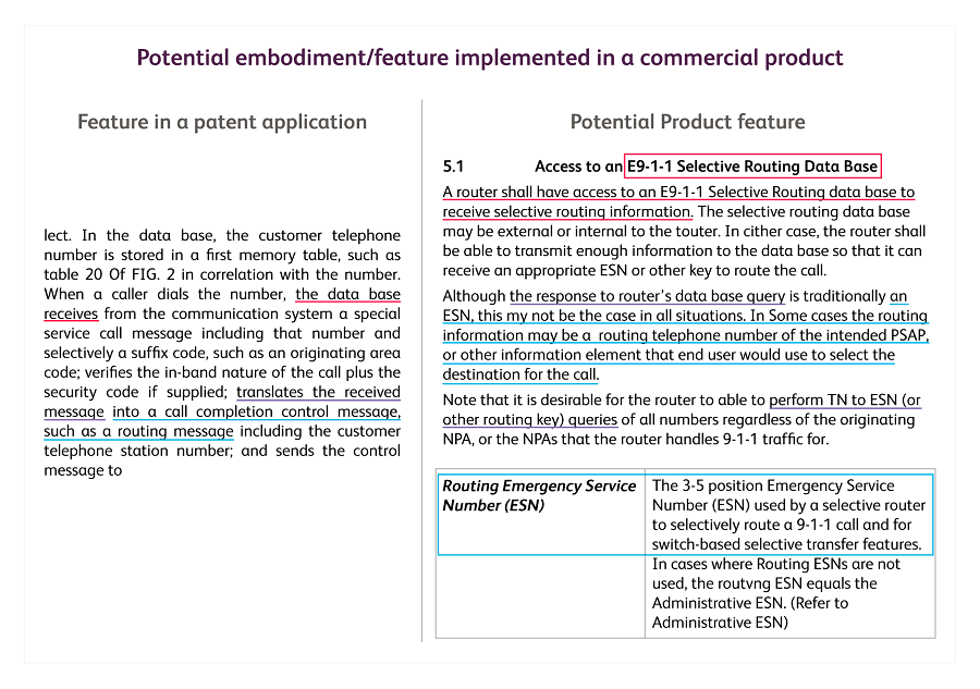Directed Prosecution Solution