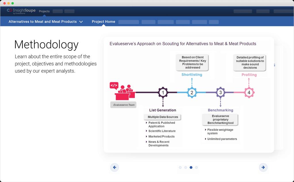 Patent landscapes Methodology