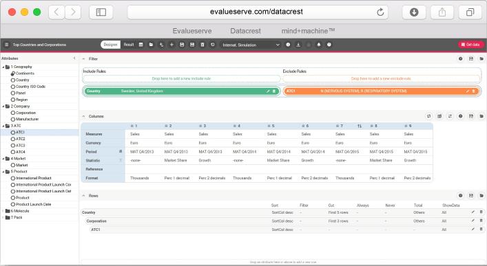 Datacrest - Data management tools