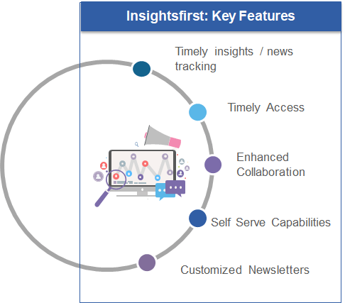 Insightsfirst Key Features